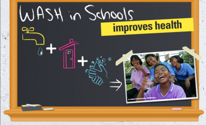 The school environment does matter for educational success and health!